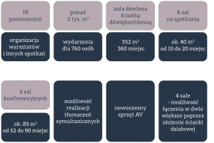 DORG grafika